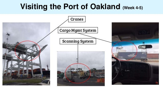Visiting the Port of Oakland (Week 4-5) Cranes Cargo Mgmt System Scanning System
