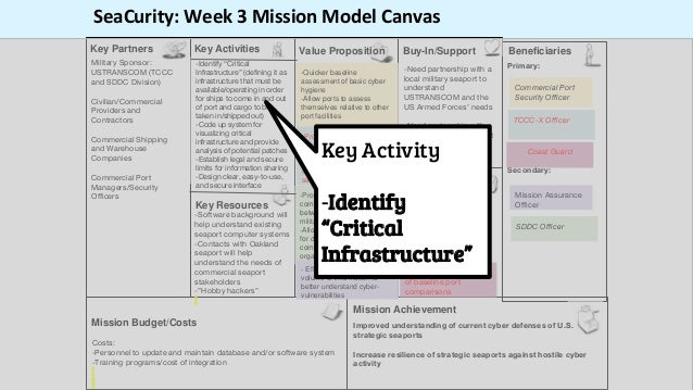 "Primary: Secondary: SeaCurity: Week 3 Mission Model Canvas -Identify ""Critical Infrastructure"" (defining it as infrastruct..."