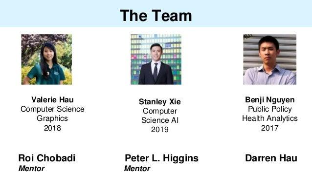 The Team Roi Chobadi Peter L. Higgins Darren Hau Mentor Mentor Benji Nguyen Public Policy Health Analytics 2017 Valerie Ha...