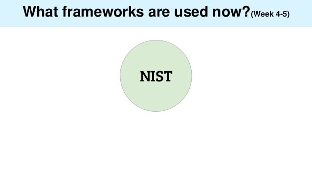 What frameworks are used now?(Week 4-5) NIST