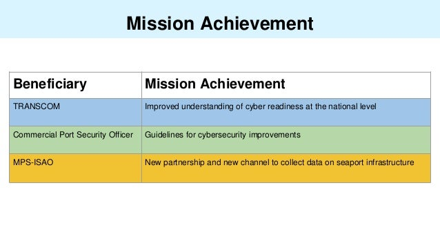 Mission Achievement Beneficiary Mission Achievement TRANSCOM Improved understanding of cyber readiness at the national lev...
