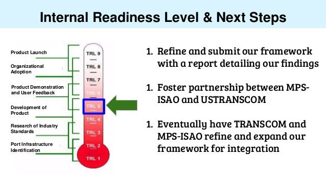 Internal Readiness Level & Next Steps 1. Refine and submit our framework with a report detailing our findings 1. Foster pa...