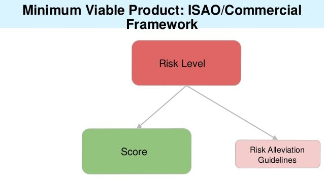 Minimum Viable Product: ISAO/Commercial Framework Risk Level Risk Alleviation Guidelines Score