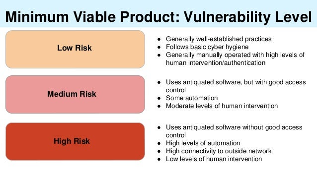 Minimum Viable Product: Vulnerability Level Low Risk Medium Risk High Risk ● Generally well-established practices ● Follow...