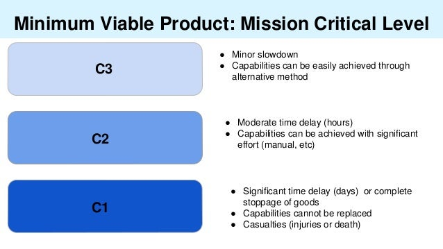 Minimum Viable Product: Mission Critical Level C3 C2 C1 ● Minor slowdown ● Capabilities can be easily achieved through alt...