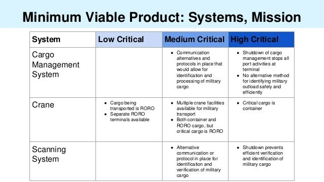 Minimum Viable Product: Systems, Mission System Low Critical Medium Critical High Critical Cargo Management System ● Commu...