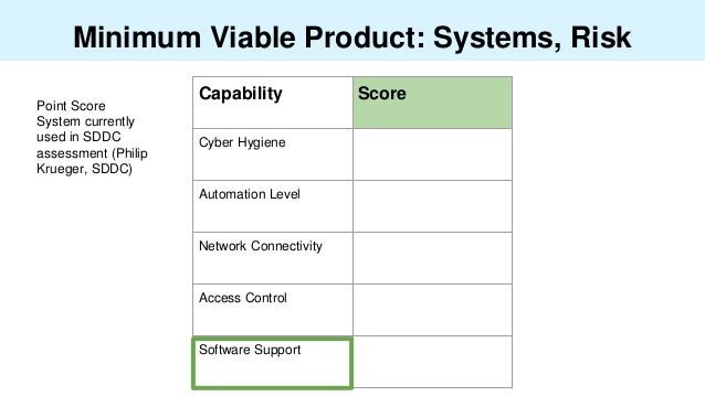 Minimum Viable Product: Systems, Risk Capability Score Cyber Hygiene Automation Level Network Connectivity Access Control ...