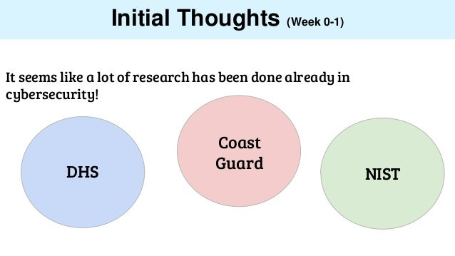 Initial Thoughts (Week 0-1) It seems like a lot of research has been done already in cybersecurity! DHS Coast Guard NIST
