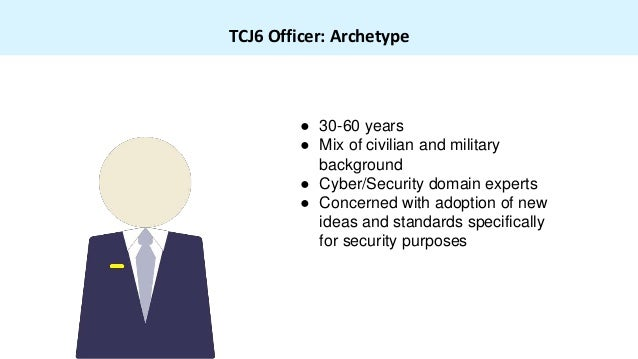 TCJ6 Officer: Archetype ● 30-60 years ● Mix of civilian and military background ● Cyber/Security domain experts ● Concerne...