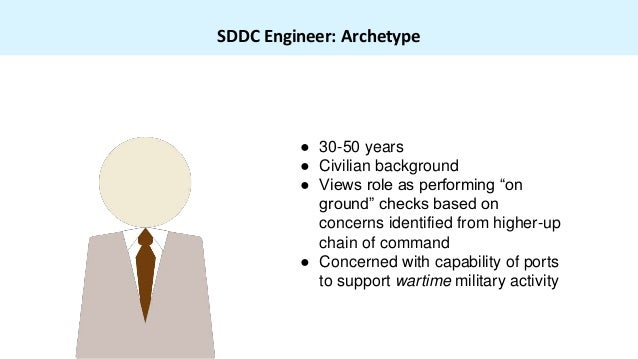 "SDDC Engineer: Archetype ● 30-50 years ● Civilian background ● Views role as performing ""on ground"" checks based on concer..."