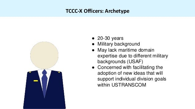 TCCC-X Officers: Archetype ● 20-30 years ● Military background ● May lack maritime domain expertise due to different milit...