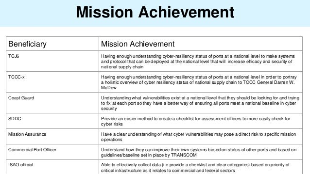 Mission Achievement Beneficiary Mission Achievement TCJ6 Having enough understanding cyber-resiliency status of ports at a...