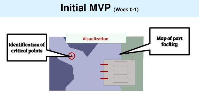 Initial MVP (Week 0-1) Identification of critical points Map of port facility