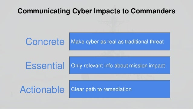 Understand how to address cyber threats Naval Operators (Commanding Officers) Current Mission Model Canvas™ Value Proposit...