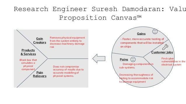 Week 2 Mission Model Canvas -Understanding hardware testing procedures - Understanding evaluation criteria -NavSea Philade...