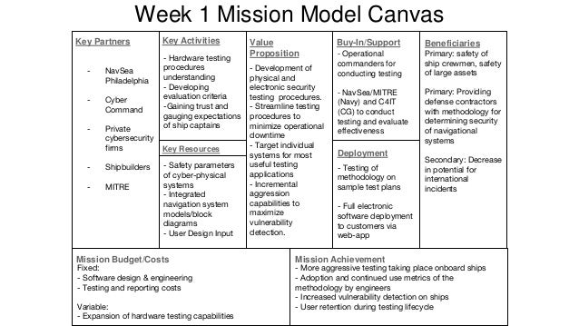 Week 4 Mission Model Canvas -Format for tracking the testing process and constructing relevant information upon completion...