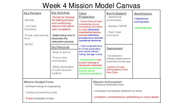 Week 7 Mission Model Canvas -Fleet Cyber -NavSea -Risk of damaging high value assets reduced and increased clarity on impa...