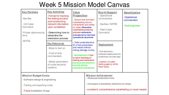 Week 8 Mission Model Canvas -Equipment Manufacturers -Naval Engineers -MITRE -Fleet Cyber -Chief of Naval Operations -Risk...
