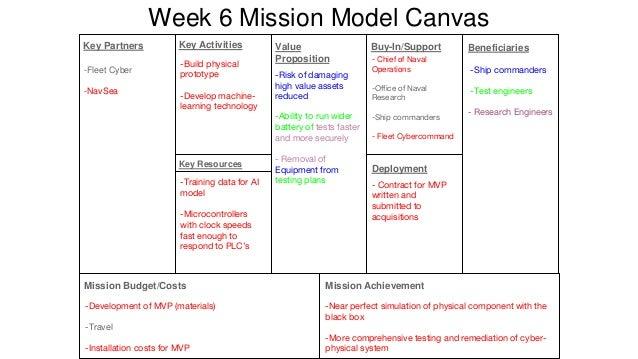 Week 9 Mission Model Canvas