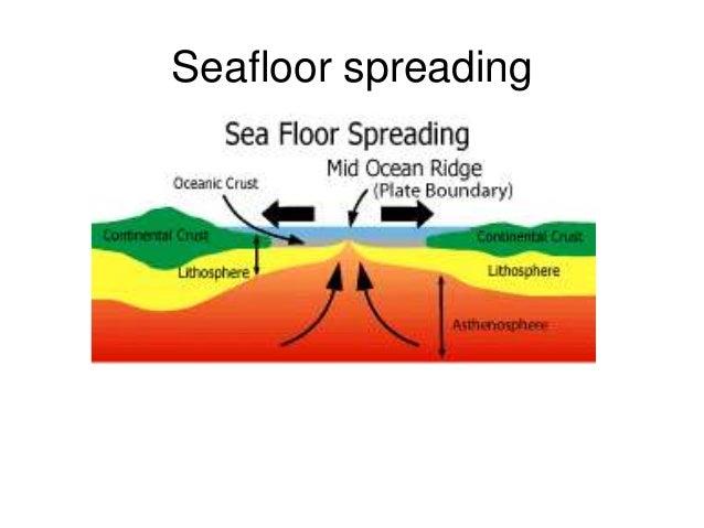 ... Seafloor Spreading. 5.