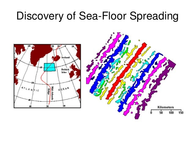Seafloor spreading and subduction for 10 facts about sea floor spreading