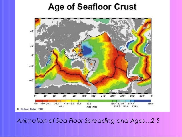 Animation Of Sea Floor Spreading And Agesu20262.5 ...