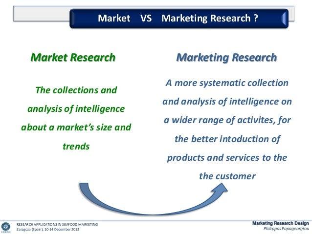 market research vs market reality