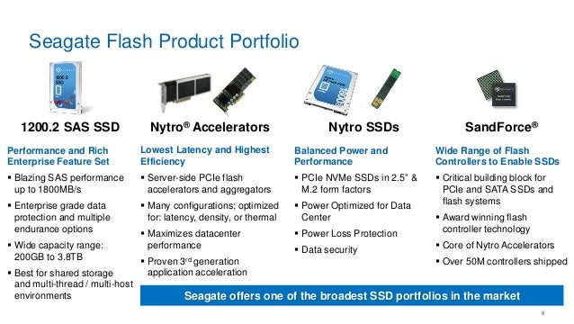 Seagate's New Nytro Flash Products