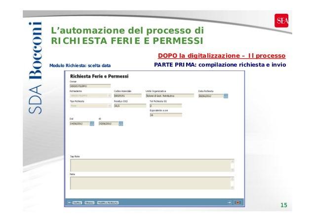 L'automazione del processo di RICHIESTA FERIE E PERMESSI DOPO la digitalizzazione – Il processo Modulo Richiesta: scelta d...