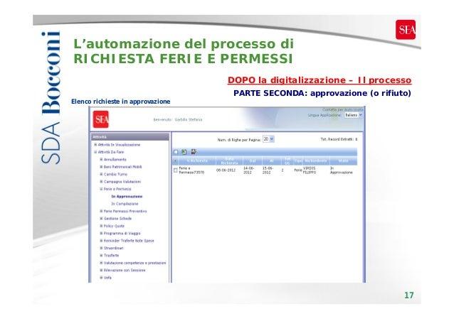 L'automazione del processo di RICHIESTA FERIE E PERMESSI DOPO la digitalizzazione – Il processo PARTE SECONDA: approvazion...