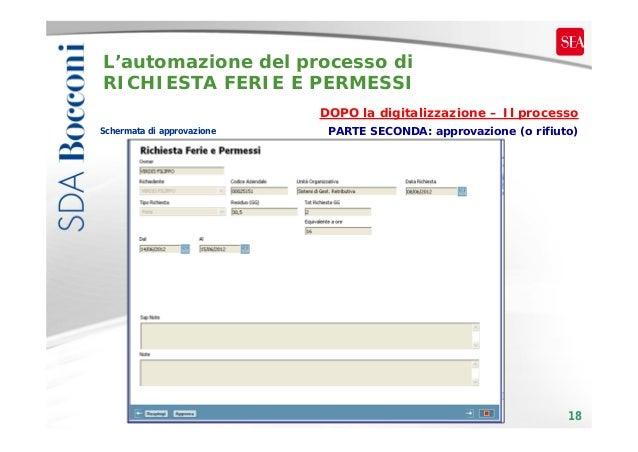 L'automazione del processo di RICHIESTA FERIE E PERMESSI DOPO la digitalizzazione – Il processo Schermata di approvazione ...