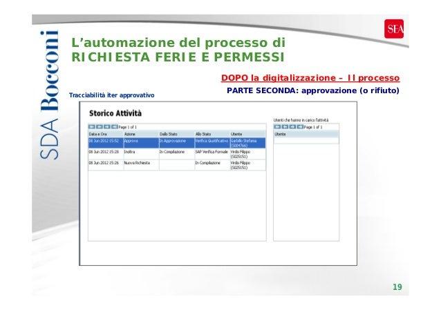 L'automazione del processo di RICHIESTA FERIE E PERMESSI DOPO la digitalizzazione – Il processo Tracciabilità iter approva...