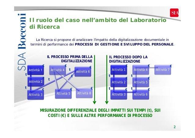 Il ruolo del caso nell'ambito del Laboratorio di Ricerca La Ricerca si propone di analizzare l'impatto della digitalizzazi...