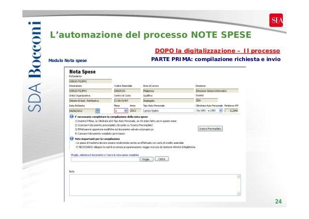L'automazione del processo NOTE SPESE DOPO la digitalizzazione – Il processo Modulo Nota spese  PARTE PRIMA: compilazione ...