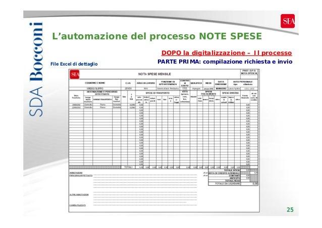 L'automazione del processo NOTE SPESE DOPO la digitalizzazione – Il processo File Excel di dettaglio  PARTE PRIMA: compila...
