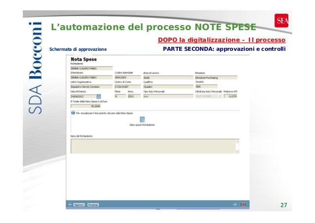 L'automazione del processo NOTE SPESE DOPO la digitalizzazione – Il processo Schermata di approvazione  PARTE SECONDA: app...