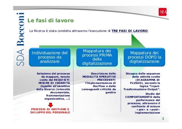 Le fasi di lavoro La Ricerca è stata condotta attraverso l'esecuzione di TRE FASI DI LAVORO:  Individuazione del processo ...