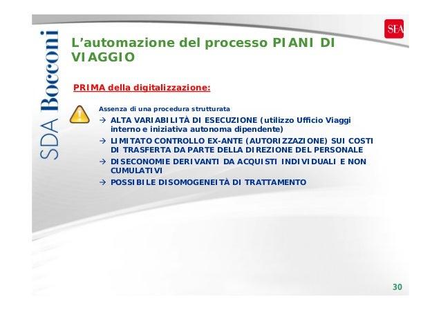 L'automazione del processo PIANI DI VIAGGIO PRIMA della digitalizzazione: Assenza di una procedura strutturata   ALTA VAR...