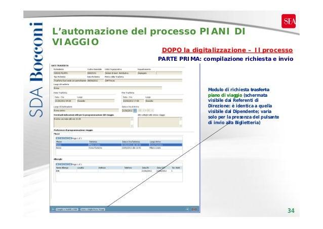 L'automazione del processo PIANI DI VIAGGIO  DOPO la digitalizzazione – Il processo  PARTE PRIMA: compilazione richiesta e...