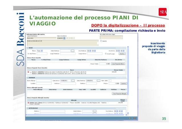 L'automazione del processo PIANI DI VIAGGIO DOPO la digitalizzazione – Il processo PARTE PRIMA: compilazione richiesta e i...
