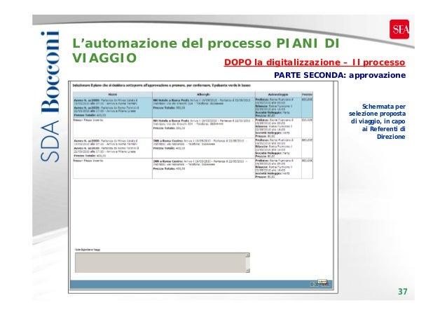 L'automazione del processo PIANI DI VIAGGIO DOPO la digitalizzazione – Il processo PARTE SECONDA: approvazione  Schermata ...