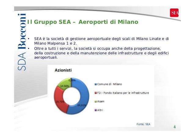 Il Gruppo SEA – Aeroporti di Milano • •  SEA è la società di gestione aeroportuale degli scali di Milano Linate e di Milan...