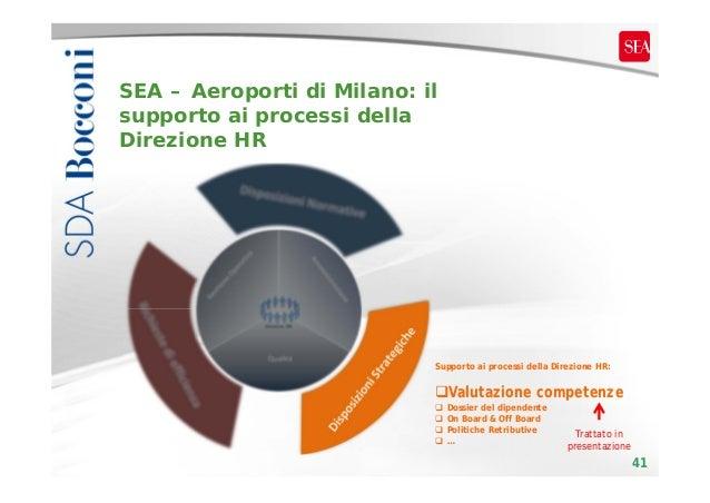 SEA – Aeroporti di Milano: il supporto ai processi della Direzione HR  Supporto ai processi della Direzione HR:  Valutazi...