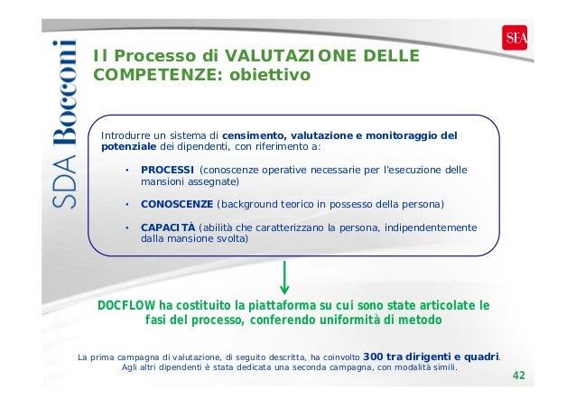 Il Processo di VALUTAZIONE DELLE COMPETENZE: obiettivo  Introdurre un sistema di censimento, valutazione e monitoraggio de...