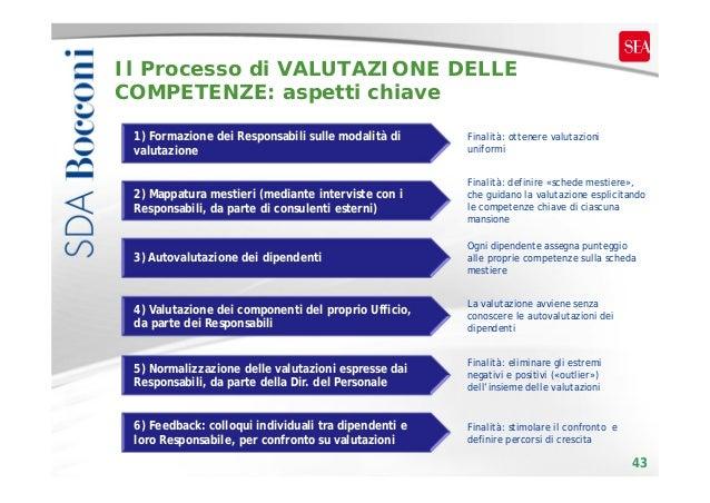 Il Processo di VALUTAZIONE DELLE COMPETENZE: aspetti chiave 1) Formazione dei Responsabili sulle modalità di valutazione  ...