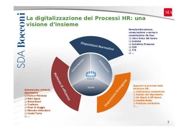 La digitalizzazione dei Processi HR: una visione d'insieme Dematerializzazione, conservazione a norma e consultazione On-l...