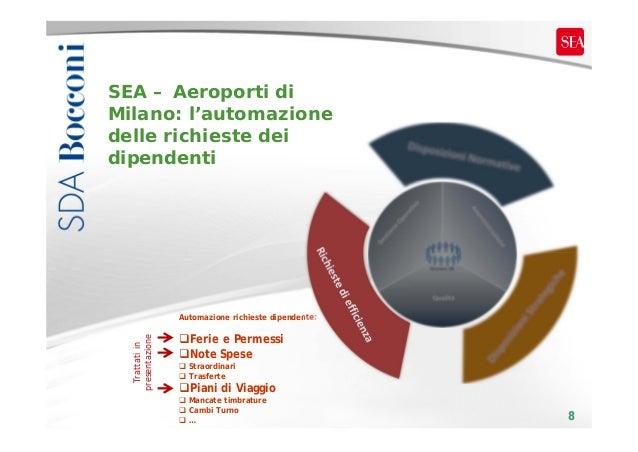 SEA – Aeroporti di Milano: l'automazione delle richieste dei dipendenti  Trattati in presentazione  Automazione richieste ...