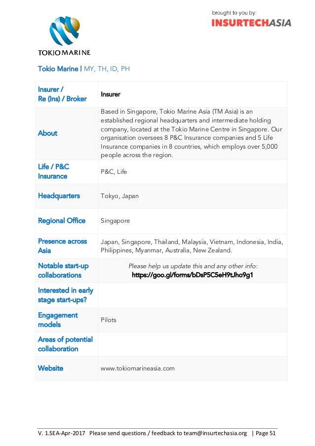 Southeast Asia InsurTech Directory