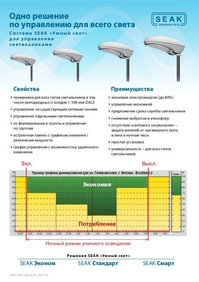 SoMH_PublicLighting_Ru_14051318 ENERGETICS  Свойства применима для всех типов светильников в том числе светодиодных (с в...