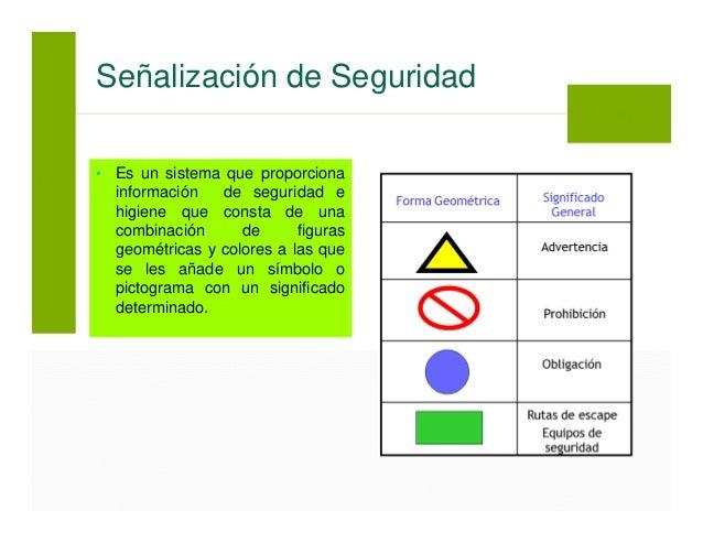 Señales de seguridad Slide 3